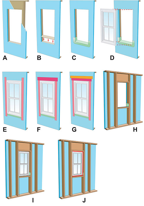 BSI-085: Windows Can Be A Pain*—Continuous Insulation and
