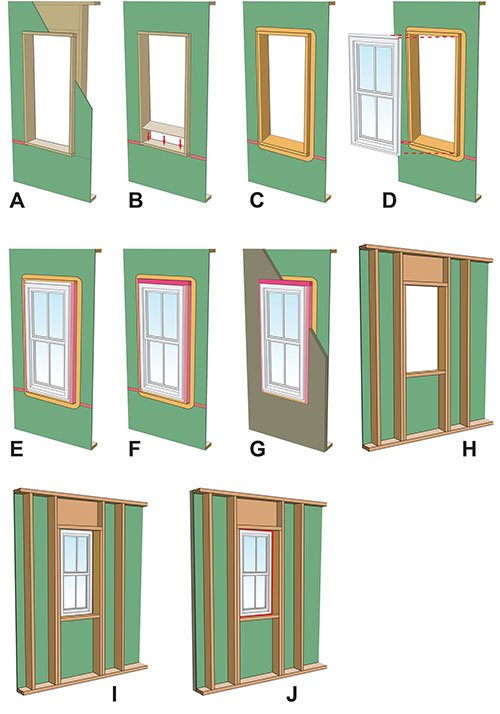 BSI-085: Windows Can Be A Pain*—Continuous Insulation and Punched ...