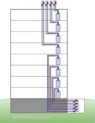 Figure_06: DHW ventilation