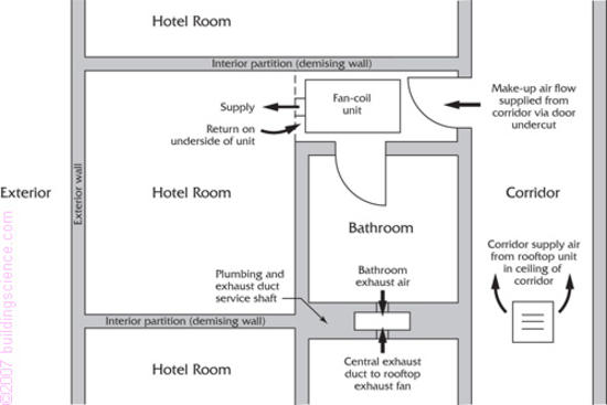 Figure_08: Hotel room/bath suite plan view