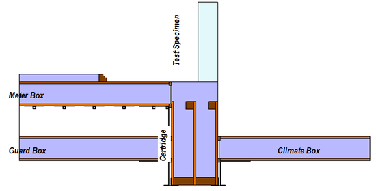 Figure 4: Wall Cartridge Section