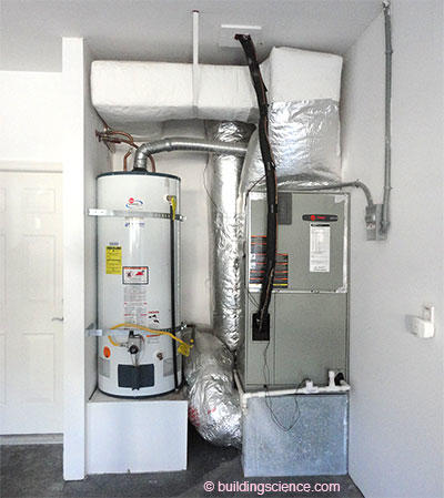 Exceptional Photograph 2: Air Handler In Garages   There Are Complications. See  Kevorkian. The Air In An Attic And Garage Comes From The Same Placeu2026outside.
