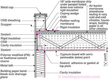 Rr 0404 roof design building science corporation for Roof decking thickness