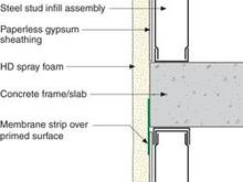 Thermal bridging diagram